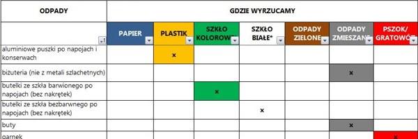 GOAP-tabela2